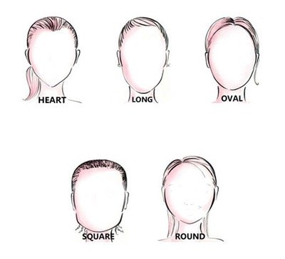 Hairstyles and Hair Cut Ideas for Different Face Shapes