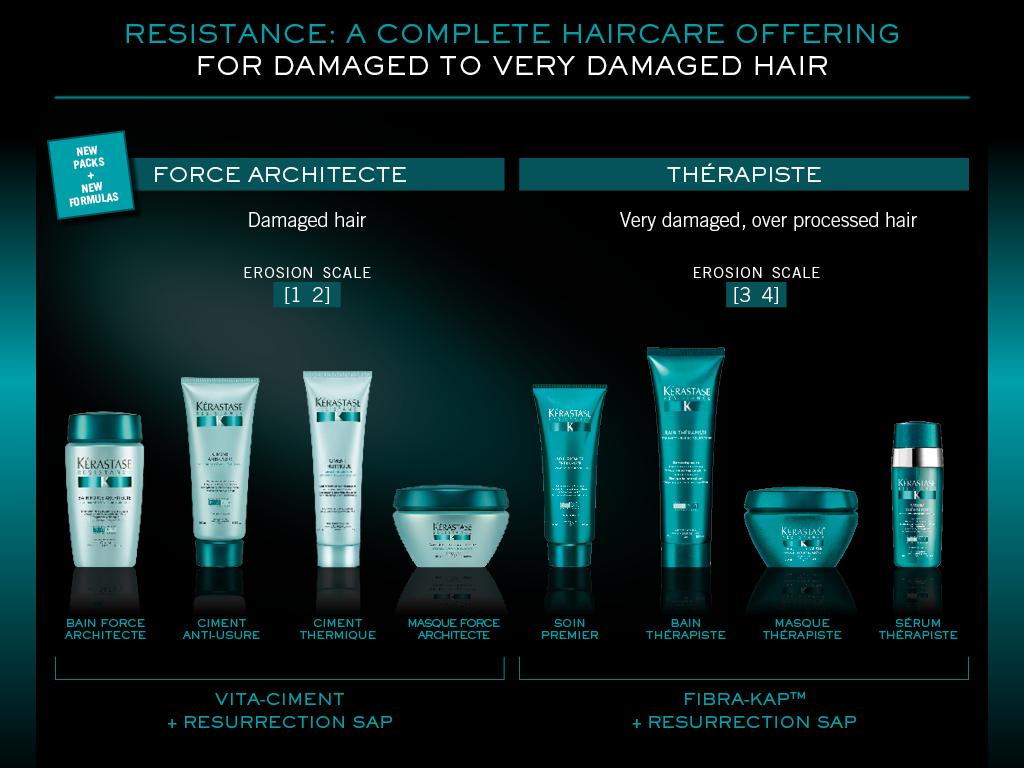 Kérastase Résistance For Damaged Hair